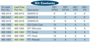 Kit-Contents-405-1020